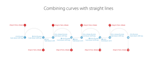 Combing curves with straight lines